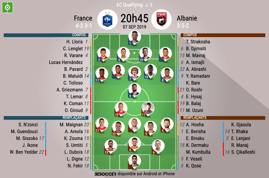 Compos officielles France-Albanie Qualifications Euro 2020 J.5 07/09/2019 BeSoccer