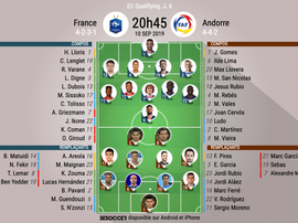 Compos officielles France-Andorre, Qualifications Euro 2020, J.6, 10/09/2019, BeSoccer.