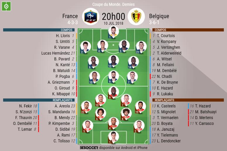 Compos officielles France-Belgique, demi-finale de Coupe du monde, 10/07/2018. BeSoccer