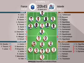Compos officielles France-Islande, J2, Qualifs Euro 2020, 25/03/2019. BeSoccer
