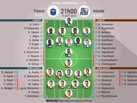Compos officielles France-Islande, match amical, 11/10/2018. BeSoccer