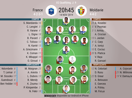 Compos officielles France-Moldavie, Qualifs Euro 2020, J9, 14/11/2019. BeSoccer