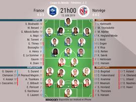 Compos officielles France-Norvège. Mondial Féminin 2019