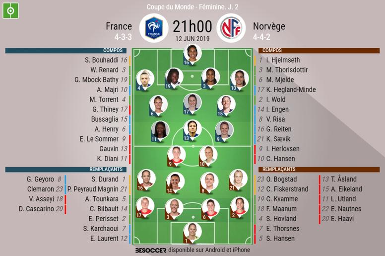 Compos officielles France-Norvège. Mondial Féminin 2019. Be Soccer