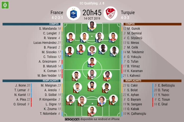 Suivez le direct du match France-Turquie. AFP