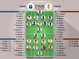 Compos officielles France-Uruguay, match amical, 20/11/18. BeSoccer