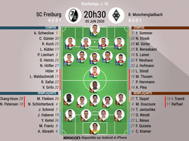 Les compos officielles entre Freiburg et 'Gladbach. BeSoccer