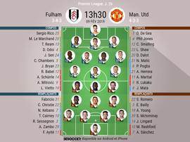 Compos officielles Fulham-Manchester United, 26ème journée de Premier League. BeSoccer