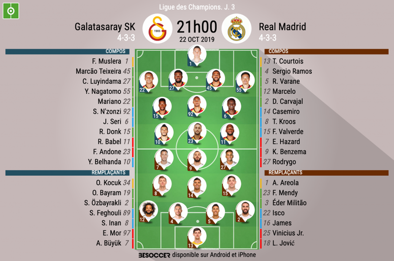 Compos officielles Galatasaray-Real Madrid, Ligue des Champions, J.3, 22/10/2019, BeSoccer.