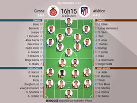 Compos officielles Gérone-Atletico, 14ème journée de l'édition 2018-19 de Liga, 02/12/2018. BeSoccer