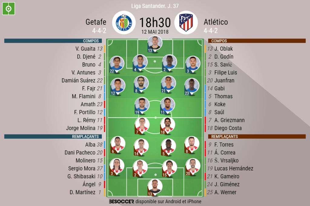 Prochain article Article précédent Pin Compos officielles Getafe- Atlético J37