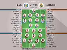 Compos officielles Getafe-Madrid, 34ème journée de l'édition 2018-19 de Liga, 25/04/2019. BeSoccer