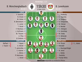 Les compos off. Bundesliga entre 'Gladbach et Leverkusen. BeSoccer