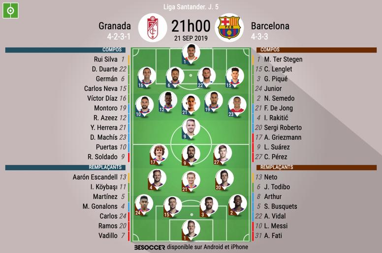 Compos officielles Grenade-Barcelone, Liga, J.5, 21/09/2019, BeSoccer.