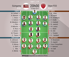 Compos officielles Guingamp - Dijon, J29, Ligue 1, 16/03/2019. Besoccer