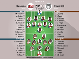 Compos officielles Guingamp-Angers, J26, Ligue 1, 23/02/19. BeSoccer