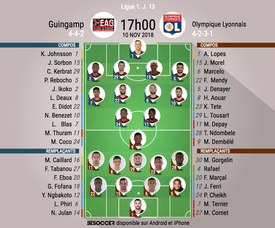 Compos officielles Guingamp-Lyon, J13, Ligue 1, 10/11/18. BeSoccer