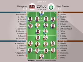 Compos officielles Guingamp-Saint-Étienne, 20ème journée de Ligue 1, 12/01/2019. BeSoccer