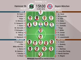 Compos officielles Hannovre-Bayern, J15, Bundesliga, 15-12-18. BESoccer