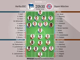 Compos officielles Hertha Berlin - Bayern Munich, J6, Bundesliga, 28/09/2018. Besoccer