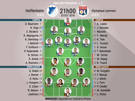 Compos officielles Hoffenheim-Lyon, J2, Ligue des champions, 23/10/18. BeSoccer