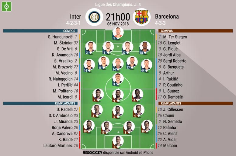 Compos officielles Inter-Barcelona, J4, Ligue des champions, 6/11/18. BeSoccer