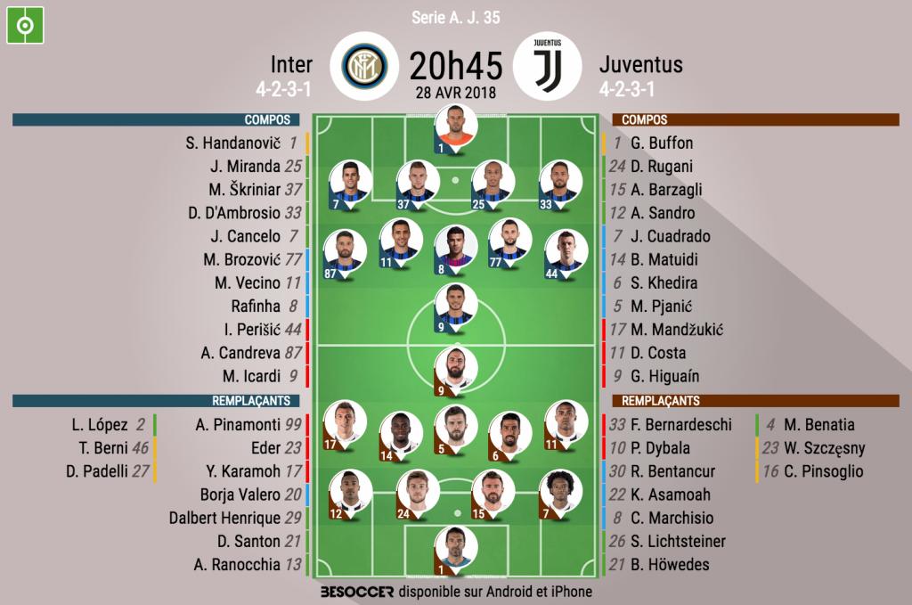 La Juventus renverse L'Inter