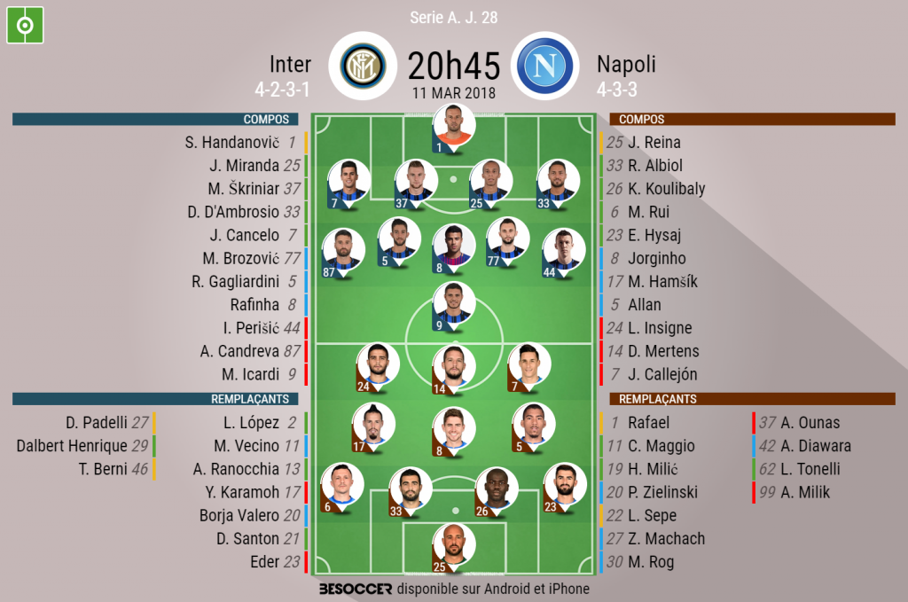 Naples perd encore du terrain à Milan