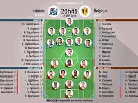 Compos officielles Islande-Belgique, Ligue des Nations, J2, 11/09/2018. BeSoccer