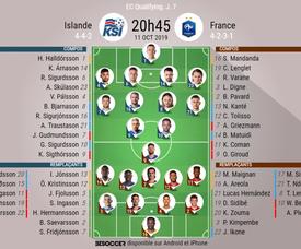 Suivez en direct Islande-France. BeSoccer