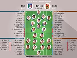 Compos officielles Italie-Chine 8e de finale de la Coupe du Monde féminine 25/06/2019 BeSoccer