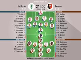 Compos officielles Jablonec-Rennes, J5, Europa League, 29/11/18. BeSoccer