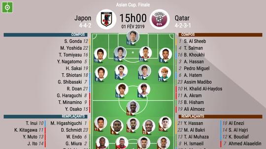 Compos officielles Japon-Qatar, finale Coupe d'Asie 2019. BeSoccer