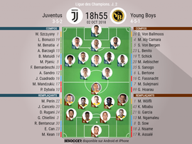 Compos officielles Juventus - Young Boys, Champions League, J2 02/10/2018. Besoccer