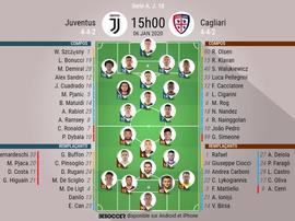 Les compos officielles du match de Serie A entre la Juventus et Cagliari. BeSoccer