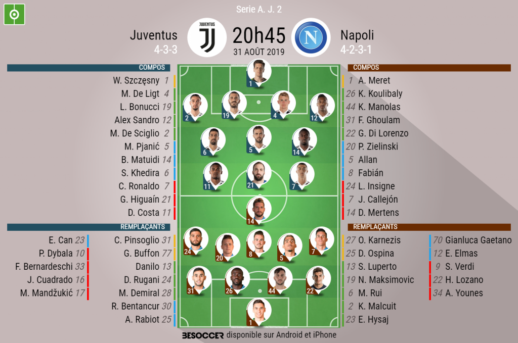Sports - La Juve s'arrache contre Naples !