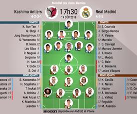 Compos officielles Kashima-Real Madrid, demi-finale, Coupe du monde des clubs, 19/12/12. BeSoccer
