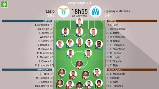 Compos officielles Lazio - Marseille, J4, Europa League, 08/11/2018. Besoccer
