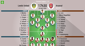 Compos officielles Leeds - Arsenal, J9, Premier League, 2020. BeSoccer