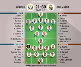 Compos officielles Leganés-Real Madrid, 8èmes retour, Coupe du Roi, 16/01/19. BeSoccer