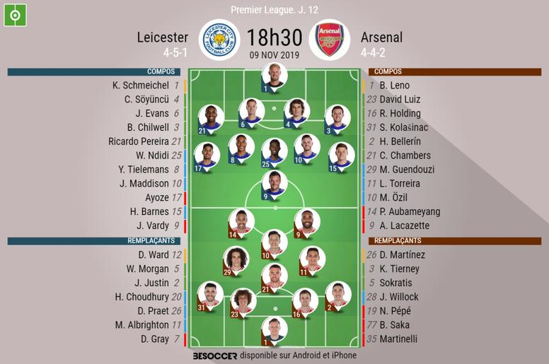 Les compos officielles du match de Premier League entre Leicester et Arsenal. BeSoccer