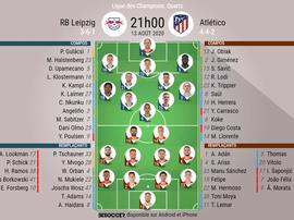 Les compos officielles du match de Ligue des champions entre Leipzig et l'Atlético. BeSoccer