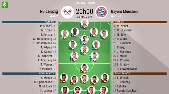 Les compos officielles de la finale de Coupe d'Allemagne. BeSoccer