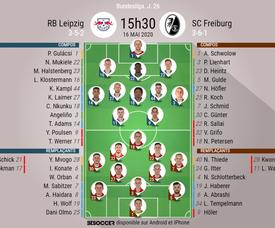 Les compos officielles du match de Bundesliga entre Leipzig et Fribourg. BeSoccer
