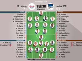Les compos officielles du match de Bundesliga entre Leipzig et le Hertha Berlin. BeSoccer