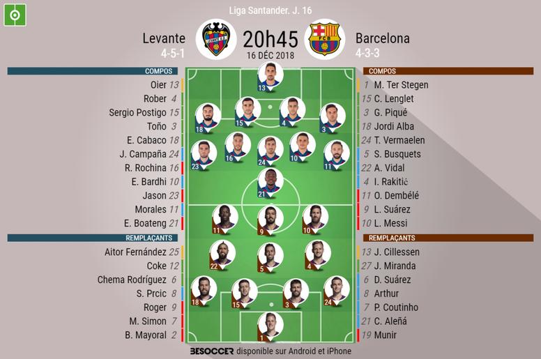Compos officielles Levante-Barcelone, 16ème journée de Liga, 16/12/2018. BeSoccer