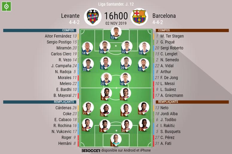 Suivez le direct du match Levante-Barça. EFE