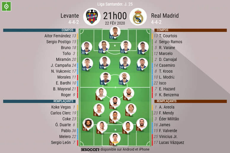 Compos officielles Levante-Real Madrid. BeSoccer