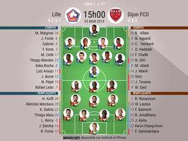 Compos officielles Lille-Dijon, 27ème journée de l'édition 2018-19 de Ligue 1, 03/03/2019. BeSoccer