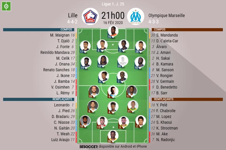 Les compos officielles du match de Ligue 1 entre Lille et Marseille. AFP